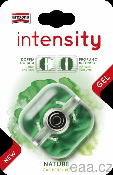 Intensity - Nature
