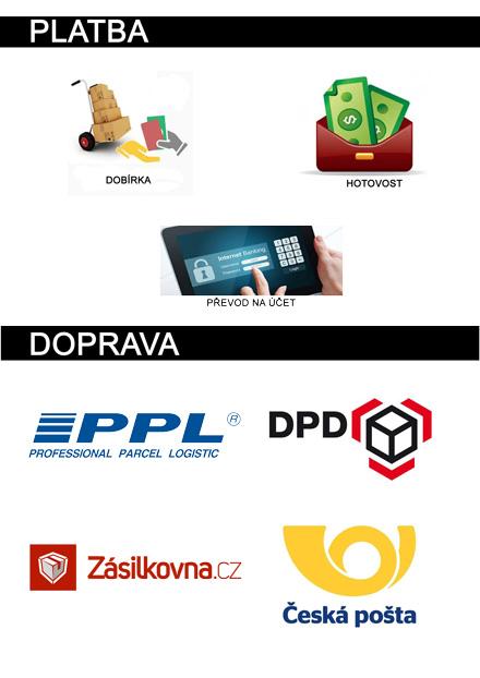 Možnosti platby a dopravy